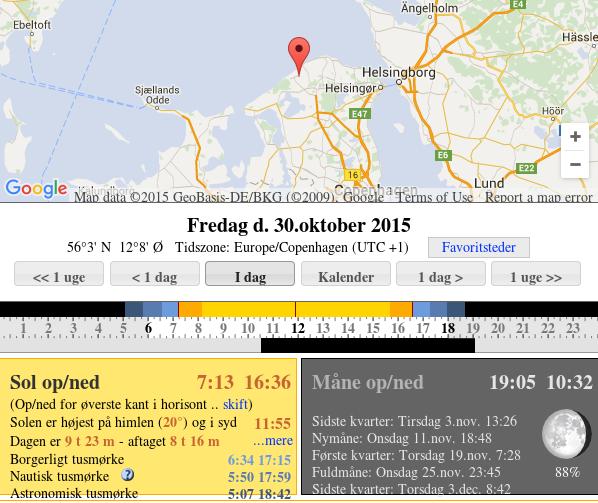 Dagens længde: 9h23m